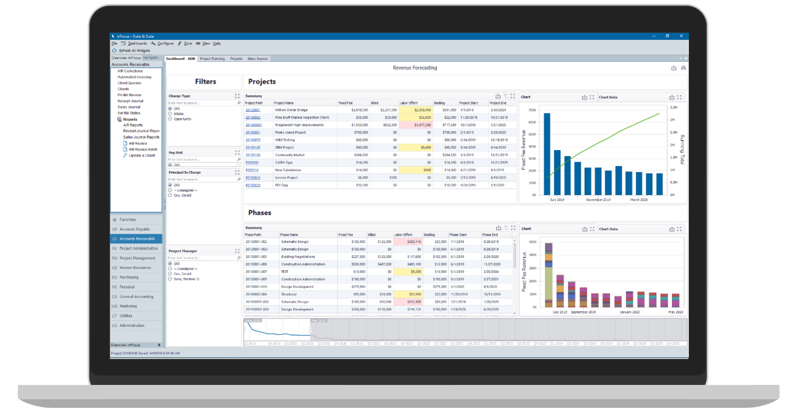 InFocus Analytic Dashboards